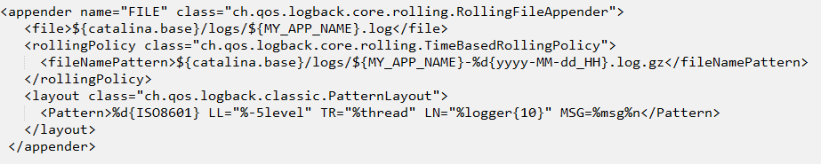 LOGBACK-1192] Stuck Thread Issue due to file system got full